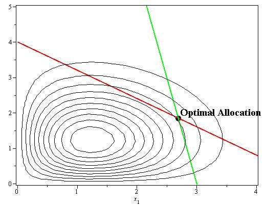 interior point method Interior point method based sequential quadratic programming algorithm with quadaratic search for nonlinear optimization hassan a bashir1 and ximing liang2 1department of computer application technology, school of information science and engineering, central south university.