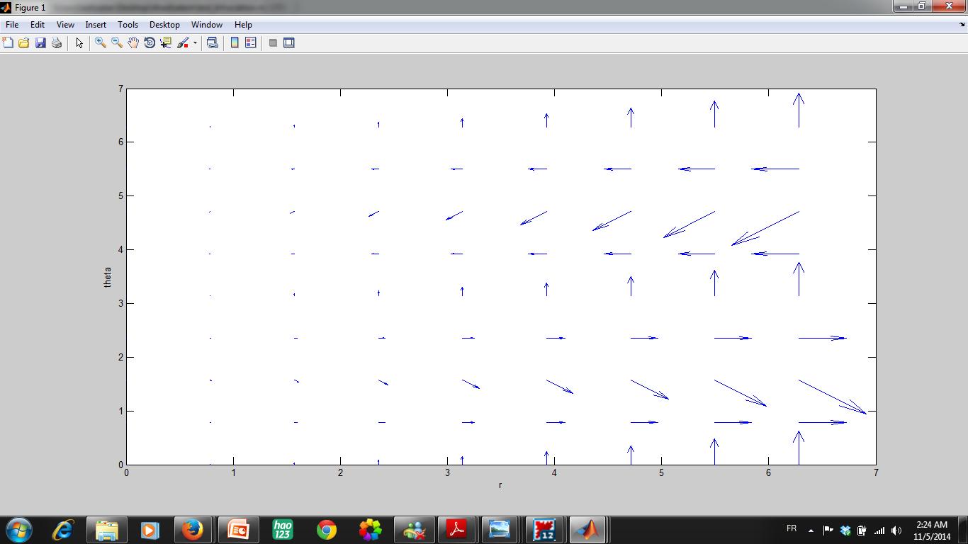 Get phase matlab image processing