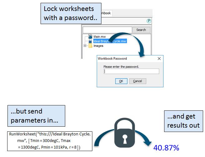 Free Printable Hidden Picture Worksheets Maplesoft Blog  Mapleprimes Long Vowel U Worksheets with Polygon Practice Worksheet Pdf Plot Annotations Irregular Noun Worksheets Pdf
