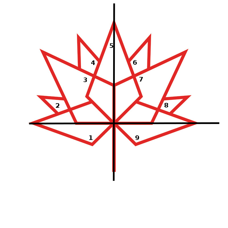 tag canada 150 flag colours